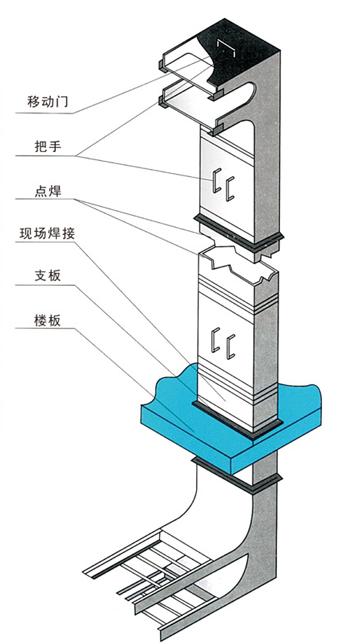 电缆竖井桥架安装示意图