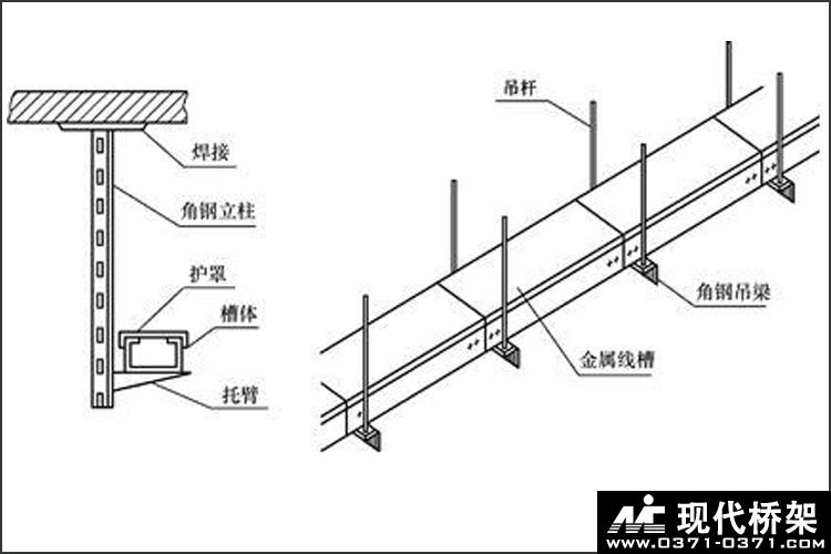 图表 1电缆桥架角钢立柱吊装及桥架顶棚吊杆吊梁安装示意图